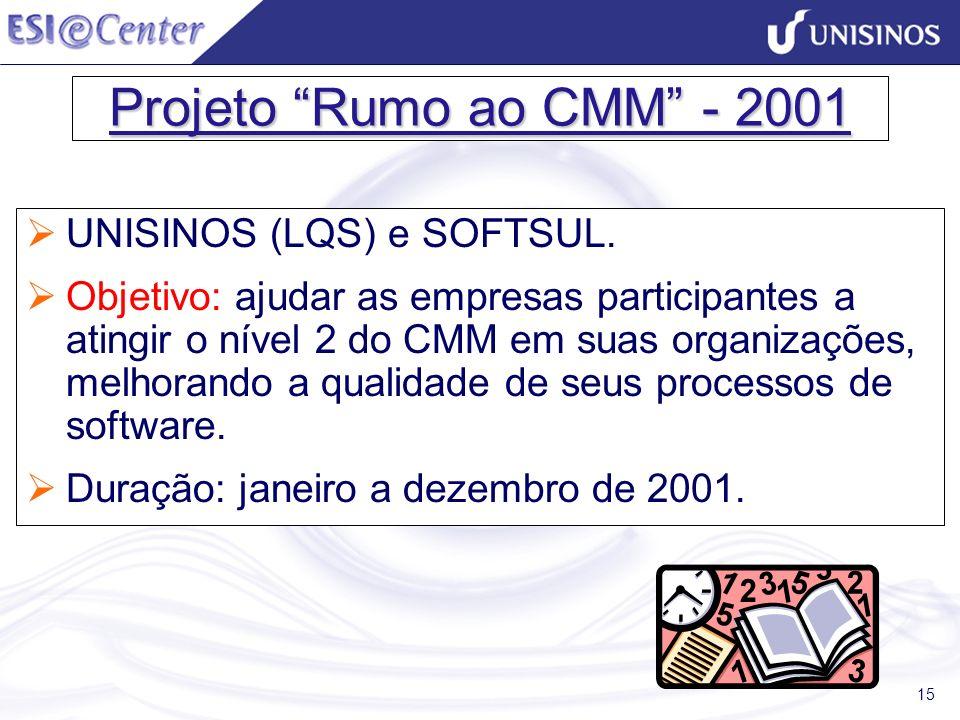 15 Projeto Rumo ao CMM - 2001 UNISINOS (LQS) e SOFTSUL. Objetivo: ajudar as empresas participantes a atingir o nível 2 do CMM em suas organizações, me