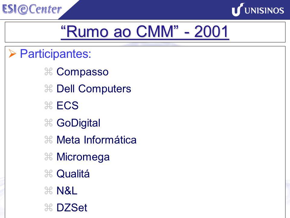 16 Rumo ao CMM - 2001 Participantes: Compasso Dell Computers ECS GoDigital Meta Informática Micromega Qualitá N&L DZSet