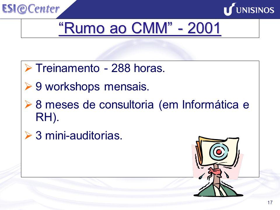 17 Rumo ao CMM - 2001 Treinamento - 288 horas. 9 workshops mensais. 8 meses de consultoria (em Informática e RH). 3 mini-auditorias.