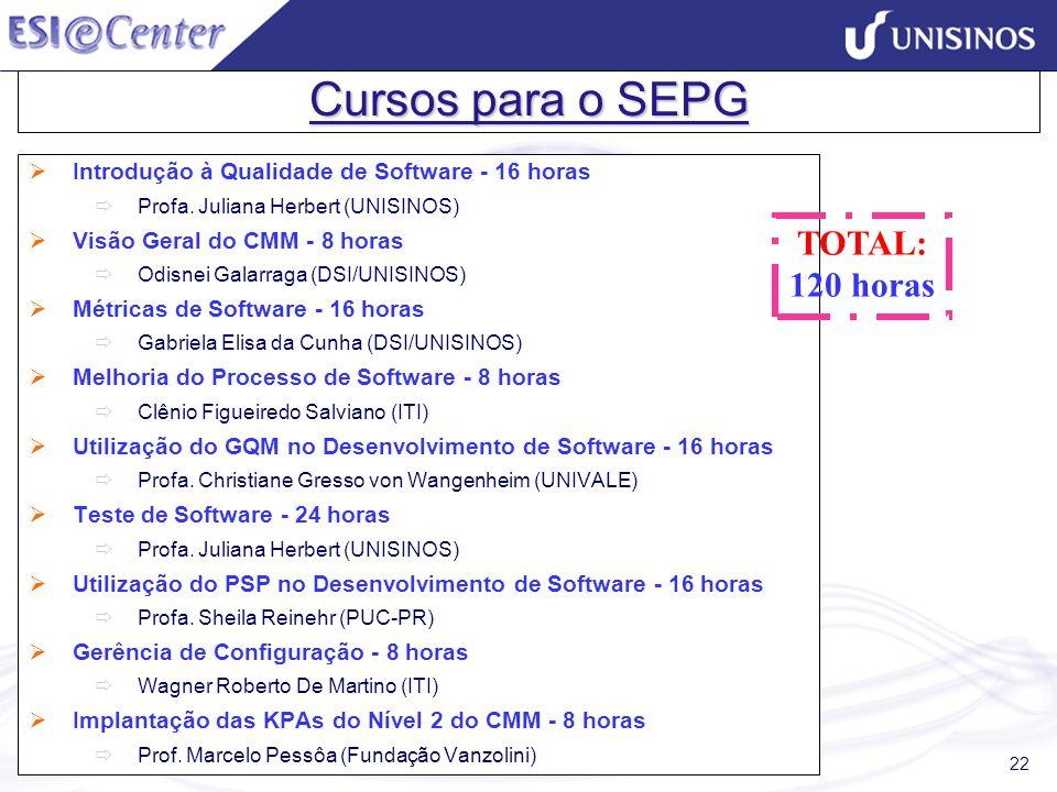 22 Cursos para o SEPG Introdução à Qualidade de Software - 16 horas Profa. Juliana Herbert (UNISINOS) Visão Geral do CMM - 8 horas Odisnei Galarraga (