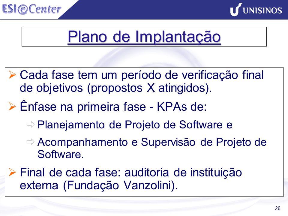 28 Plano de Implantação Cada fase tem um período de verificação final de objetivos (propostos X atingidos). Ênfase na primeira fase - KPAs de: Planeja