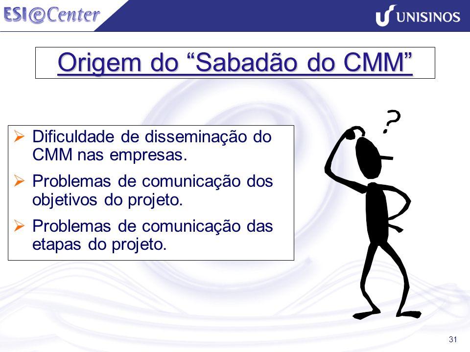 31 Origem do Sabadão do CMM Dificuldade de disseminação do CMM nas empresas. Problemas de comunicação dos objetivos do projeto. Problemas de comunicaç
