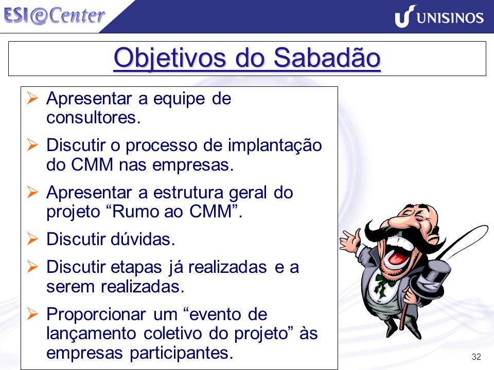 32 Objetivos do Sabadão Apresentar a equipe de consultores. Discutir o processo de implantação do CMM nas empresas. Apresentar a estrutura geral do pr