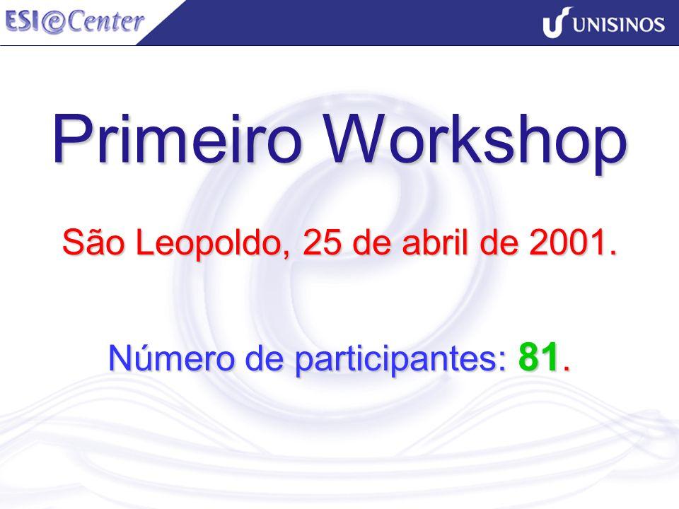 Primeiro Workshop São Leopoldo, 25 de abril de 2001. Número de participantes: 81.