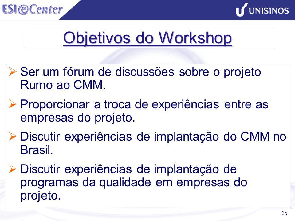 35 Objetivos do Workshop Ser um fórum de discussões sobre o projeto Rumo ao CMM. Proporcionar a troca de experiências entre as empresas do projeto. Di
