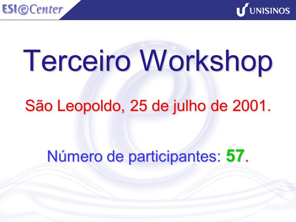 Terceiro Workshop São Leopoldo, 25 de julho de 2001. Número de participantes: 57.