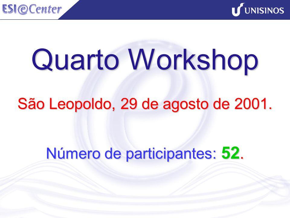 Quarto Workshop São Leopoldo, 29 de agosto de 2001. Número de participantes: 52.