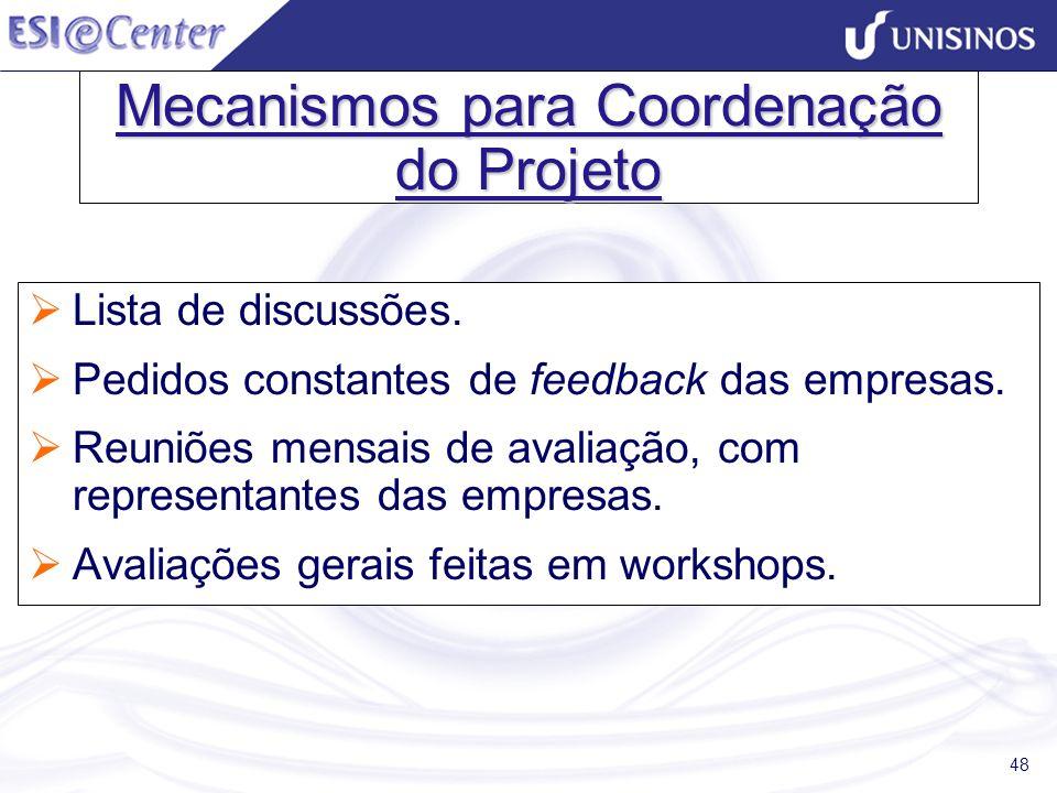 48 Mecanismos para Coordenação do Projeto Lista de discussões. Pedidos constantes de feedback das empresas. Reuniões mensais de avaliação, com represe