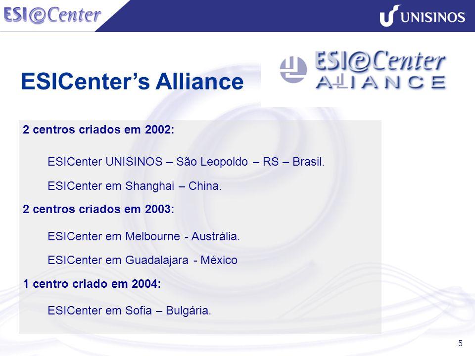 5 ESICenters Alliance 2 centros criados em 2002: ESICenter UNISINOS – São Leopoldo – RS – Brasil. ESICenter em Shanghai – China. 2 centros criados em