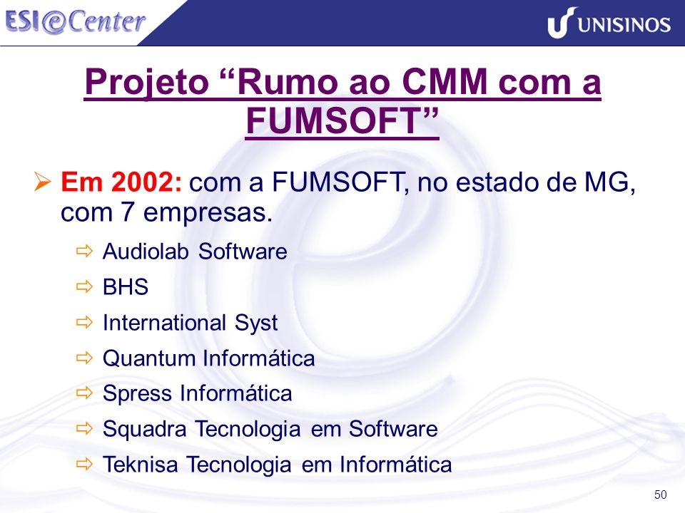 50 Projeto Rumo ao CMM com a FUMSOFT Em 2002: com a FUMSOFT, no estado de MG, com 7 empresas. Audiolab Software BHS International Syst Quantum Informá