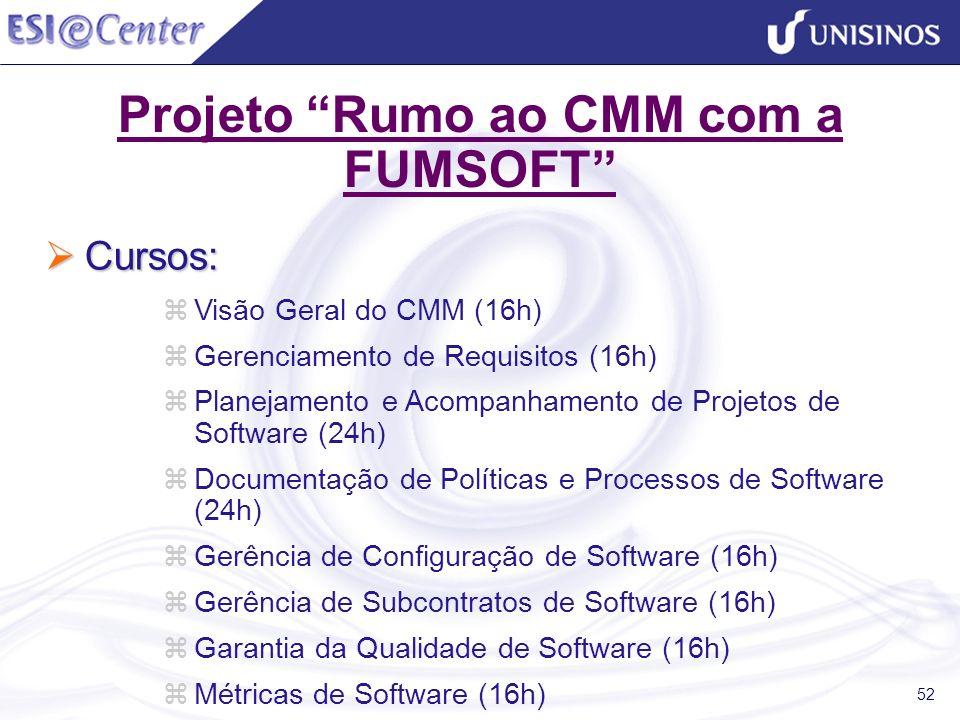 52 Projeto Rumo ao CMM com a FUMSOFT Cursos: Cursos: Visão Geral do CMM (16h) Gerenciamento de Requisitos (16h) Planejamento e Acompanhamento de Proje