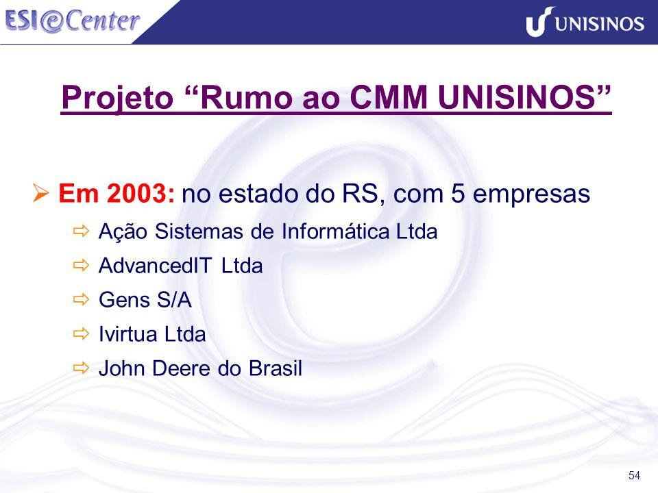 54 Projeto Rumo ao CMM UNISINOS Em 2003: no estado do RS, com 5 empresas Ação Sistemas de Informática Ltda AdvancedIT Ltda Gens S/A Ivirtua Ltda John