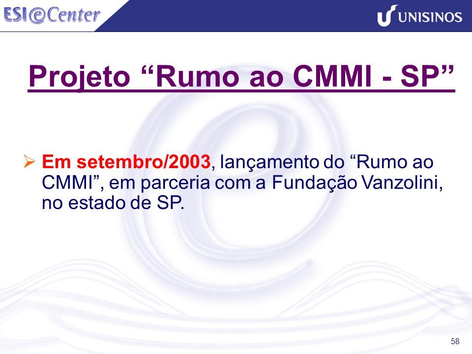58 Projeto Rumo ao CMMI - SP Em setembro/2003, lançamento do Rumo ao CMMI, em parceria com a Fundação Vanzolini, no estado de SP.