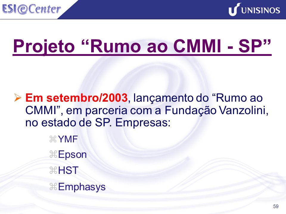 59 Projeto Rumo ao CMMI - SP Em setembro/2003, lançamento do Rumo ao CMMI, em parceria com a Fundação Vanzolini, no estado de SP. Empresas: YMF Epson