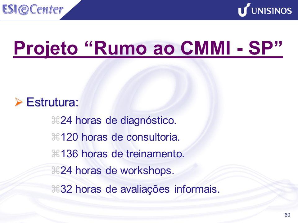 60 Projeto Rumo ao CMMI - SP Estrutura: Estrutura: 24 horas de diagnóstico. 120 horas de consultoria. 136 horas de treinamento. 24 horas de workshops.