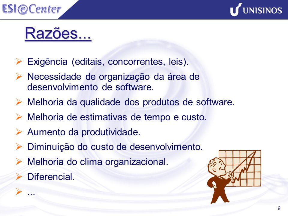9 Razões... Exigência (editais, concorrentes, leis). Necessidade de organização da área de desenvolvimento de software. Melhoria da qualidade dos prod
