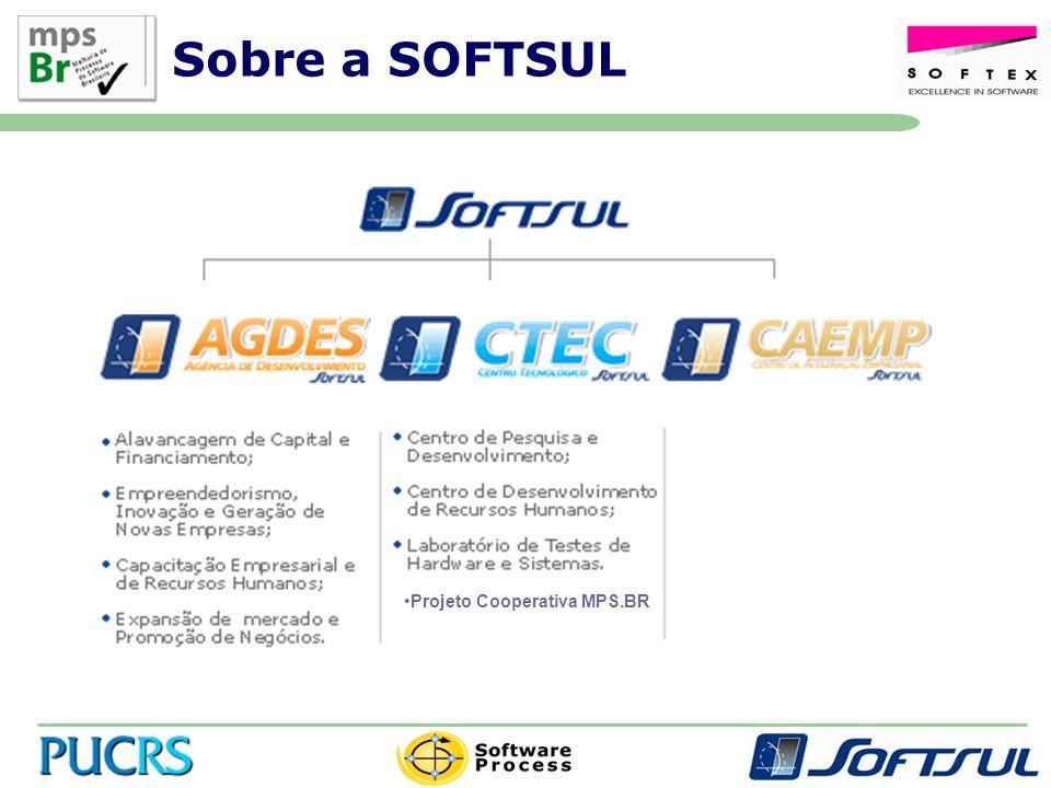 Sobre a SOFTSUL Projeto Cooperativa MPS.BR