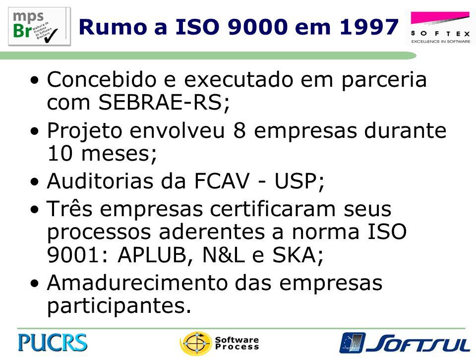 Rumo a ISO 9000 em 1997 Concebido e executado em parceria com SEBRAE-RS; Projeto envolveu 8 empresas durante 10 meses; Auditorias da FCAV - USP; Três empresas certificaram seus processos aderentes a norma ISO 9001: APLUB, N&L e SKA; Amadurecimento das empresas participantes.