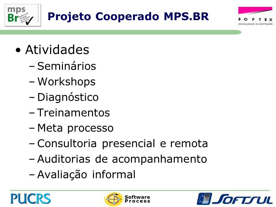 Projeto Cooperado MPS.BR Atividades –Seminários –Workshops –Diagnóstico –Treinamentos –Meta processo –Consultoria presencial e remota –Auditorias de acompanhamento –Avaliação informal