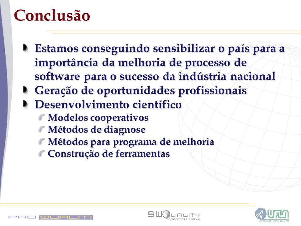 Conclusão Estamos conseguindo sensibilizar o país para a importância da melhoria de processo de software para o sucesso da indústria nacional Geração
