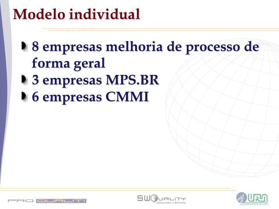 Modelo individual 8 empresas melhoria de processo de forma geral 3 empresas MPS.BR 6 empresas CMMI