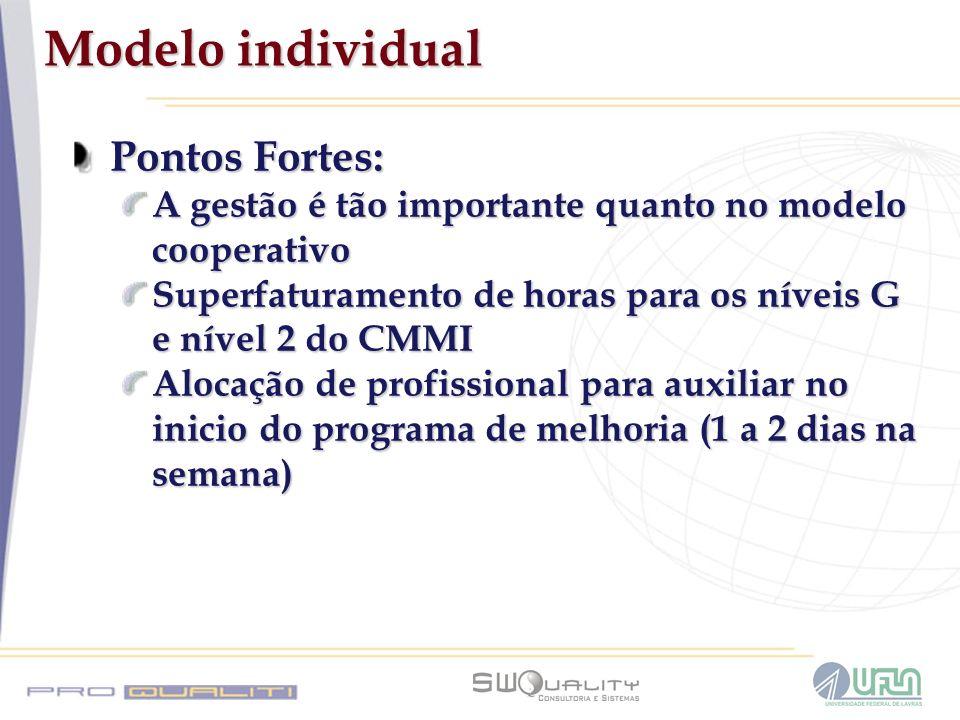Modelo individual Pontos Fortes: A gestão é tão importante quanto no modelo cooperativo Superfaturamento de horas para os níveis G e nível 2 do CMMI A