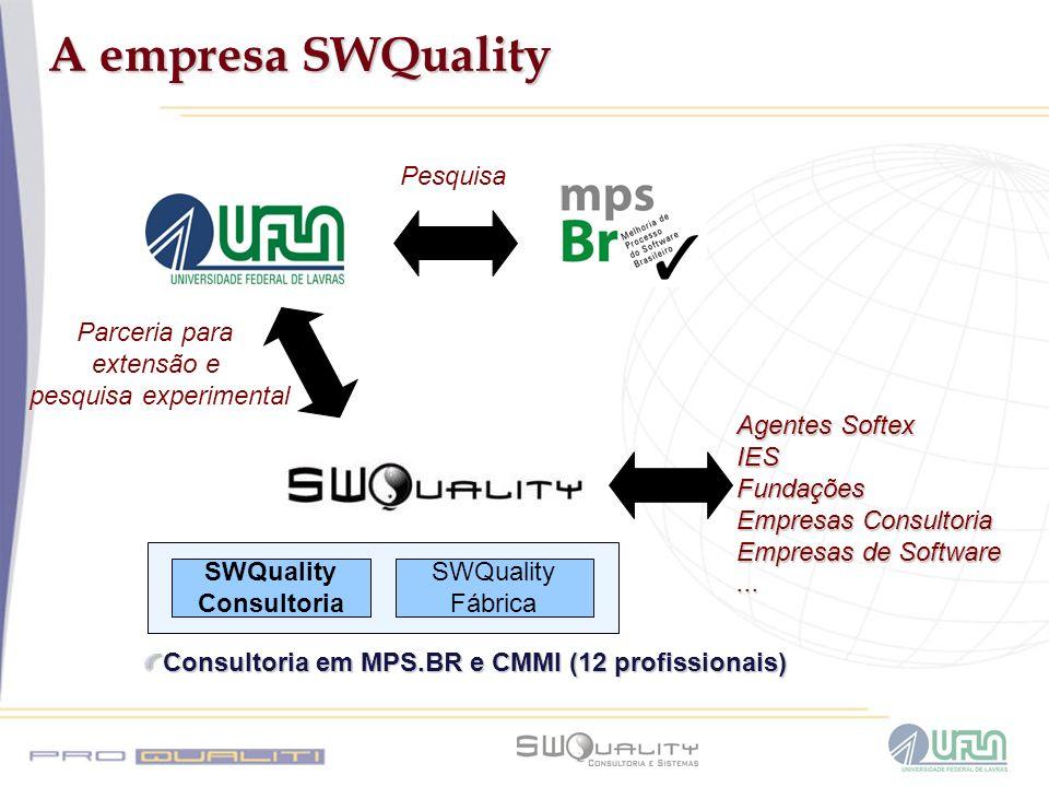 A empresa SWQuality Pesquisa Parceria para extensão e pesquisa experimental Agentes Softex IESFundações Empresas Consultoria Empresas de Software... S