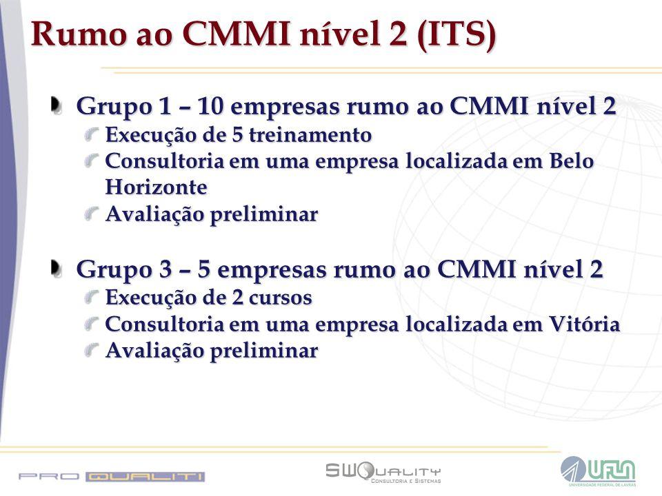 Rumo ao CMMI nível 2 (ITS) Grupo 1 – 10 empresas rumo ao CMMI nível 2 Execução de 5 treinamento Consultoria em uma empresa localizada em Belo Horizont