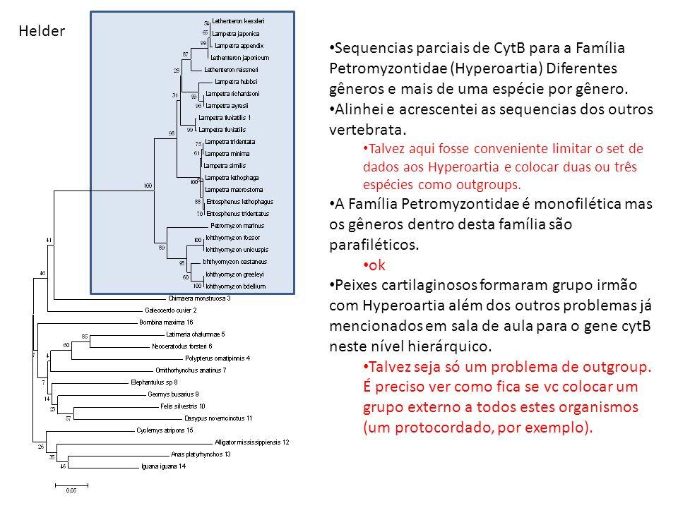 Sequencias parciais de CytB para a Família Petromyzontidae (Hyperoartia) Diferentes gêneros e mais de uma espécie por gênero. Alinhei e acrescentei as