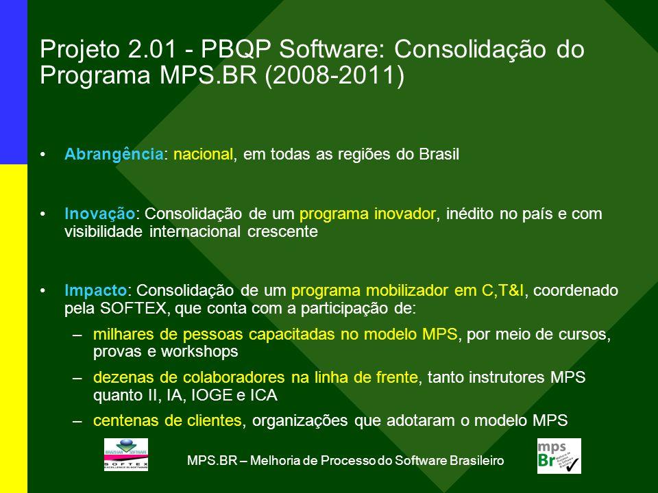 MPS.BR – Melhoria de Processo do Software Brasileiro Projeto 2.01 - PBQP Software: Consolidação do Programa MPS.BR (2008-2011) Abrangência: nacional, em todas as regiões do Brasil Inovação: Consolidação de um programa inovador, inédito no país e com visibilidade internacional crescente Impacto: Consolidação de um programa mobilizador em C,T&I, coordenado pela SOFTEX, que conta com a participação de: –milhares de pessoas capacitadas no modelo MPS, por meio de cursos, provas e workshops –dezenas de colaboradores na linha de frente, tanto instrutores MPS quanto II, IA, IOGE e ICA –centenas de clientes, organizações que adotaram o modelo MPS