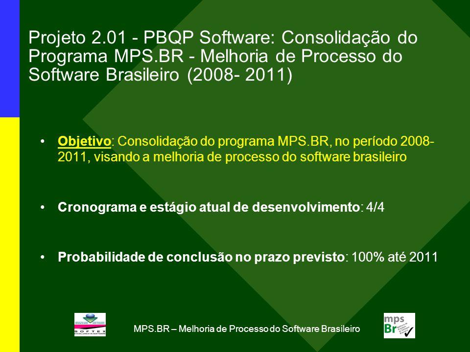 MPS.BR – Melhoria de Processo do Software Brasileiro Projeto 2.01 - PBQP Software: Consolidação do Programa MPS.BR (2008-2011) Justificativa Na 1ª etapa de Introdução do programa MPS.BR (2004-2007) os resultados alcançados superaram os resultados esperados A 2ª etapa de Consolidação do programa (2008-2011) visa: i.