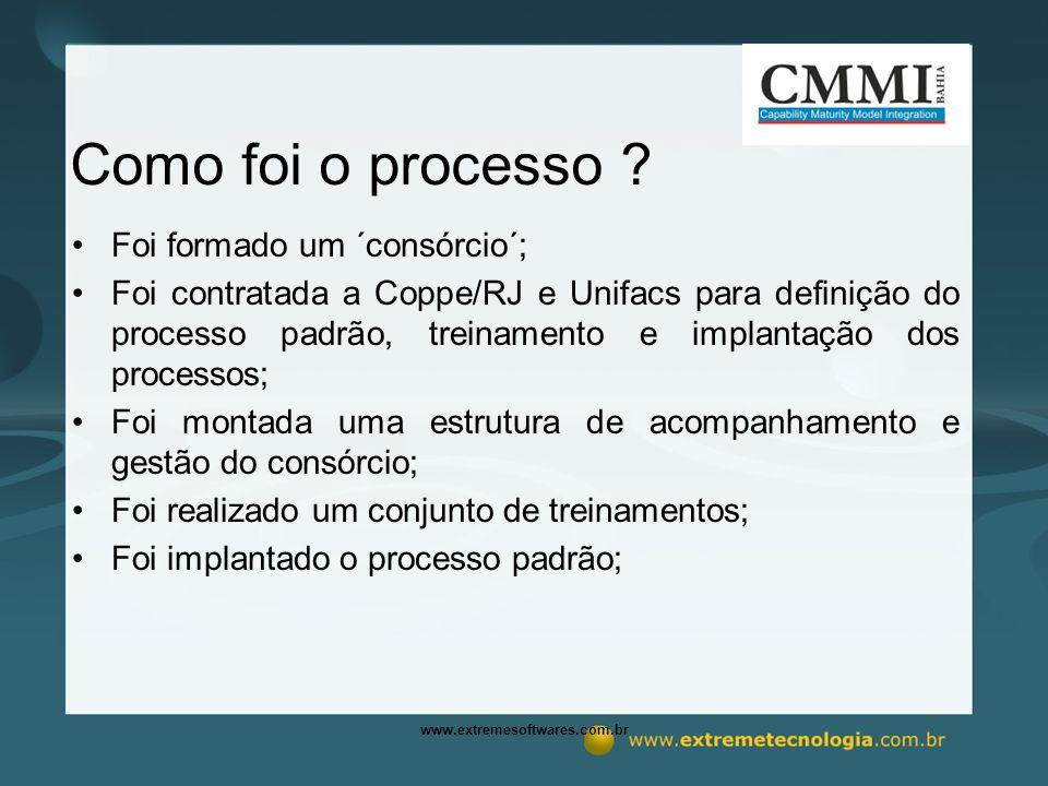 www.extremesoftwares.com.br Como foi o processo .