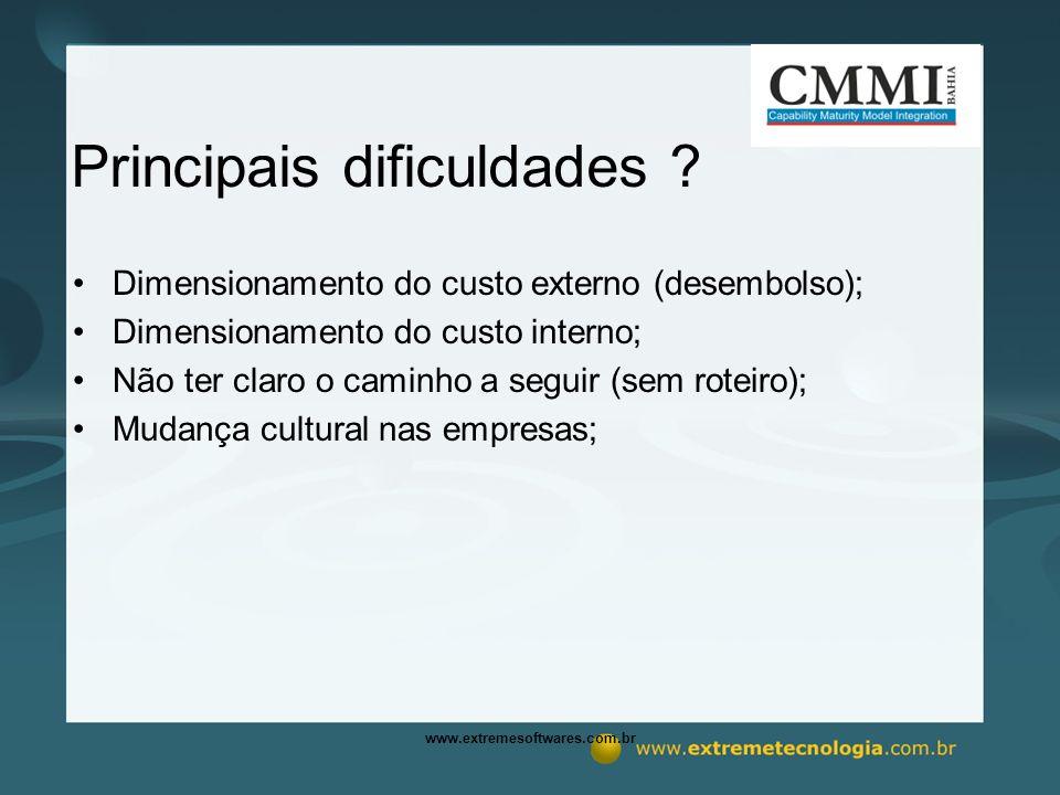 www.extremesoftwares.com.br Principais dificuldades .