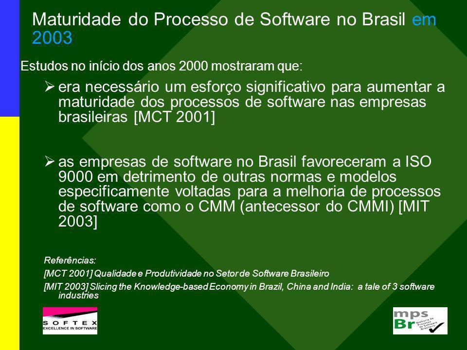 Maturidade do Processo de Software no Brasil em 2003 Estudos no início dos anos 2000 mostraram que: era necessário um esforço significativo para aumen