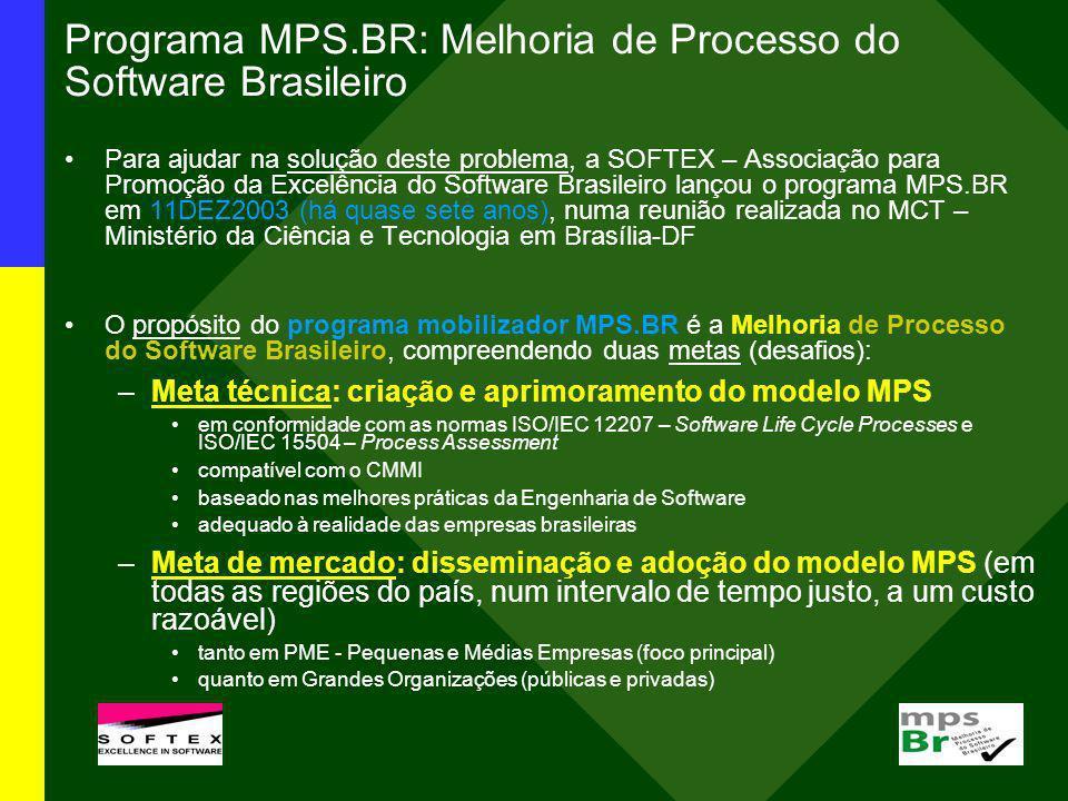 Programa MPS.BR: programa de longo prazo (como o CMMI que começou com o CMM em 1991, com antecedentes desde 1988) 2004-2007 IMPLANTAÇÃO DO MPS.BR 2008-2011 CONSOLIDAÇÃO DO MPS.BR 2012-2015 INTERNACIONALIZAÇÃO DO MPS.BR