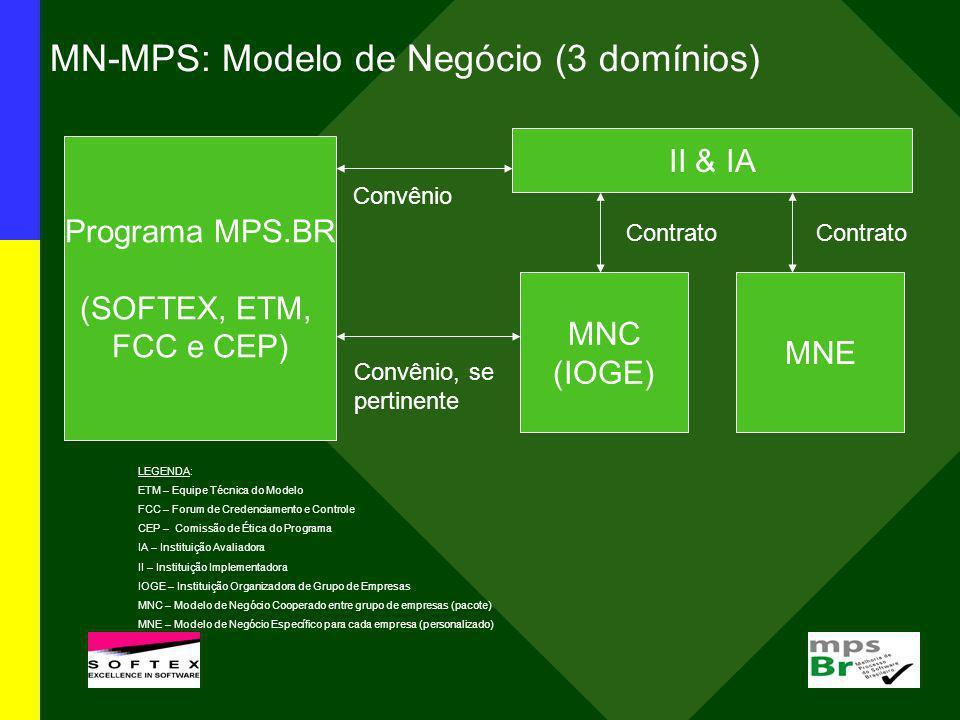 Cursos e Provas do MPS.BR (oficiais) C1 - Curso Introdução MPS.BR Avaliador Adjunto P1 - Prova Introdução MPS.BR C2 - Curso Implementadores MR-MPS P2 - Prova Implementadores MR-MPS C3 - Curso Avaliadores MA-MPS P3 - Prova Avaliadores MA-MPS Implementador C4 - Curso Guia de Aquisição P4 - Prova Guia de Aquisição Consultor de Aquisição