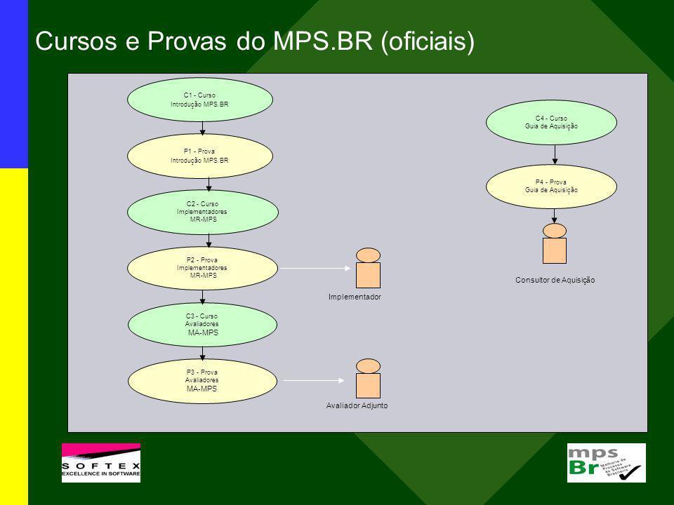 Cursos e Provas do MPS.BR (oficiais) C1 - Curso Introdução MPS.BR Avaliador Adjunto P1 - Prova Introdução MPS.BR C2 - Curso Implementadores MR-MPS P2
