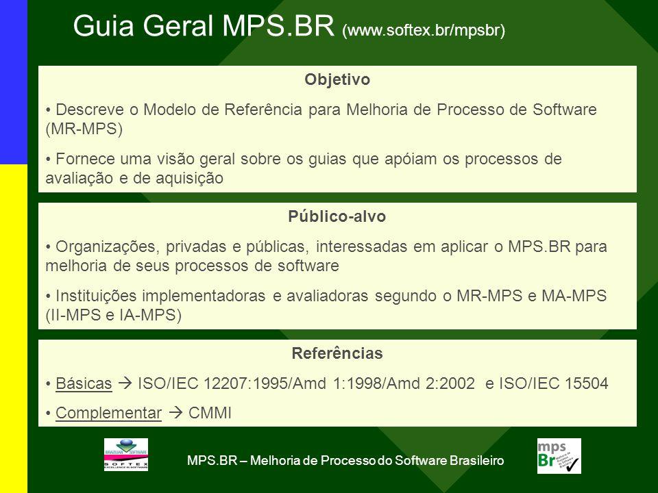 MPS.BR – Melhoria de Processo do Software Brasileiro Guia Geral MPS.BR (www.softex.br/mpsbr) Referências Básicas ISO/IEC 12207:1995/Amd 1:1998/Amd 2:2