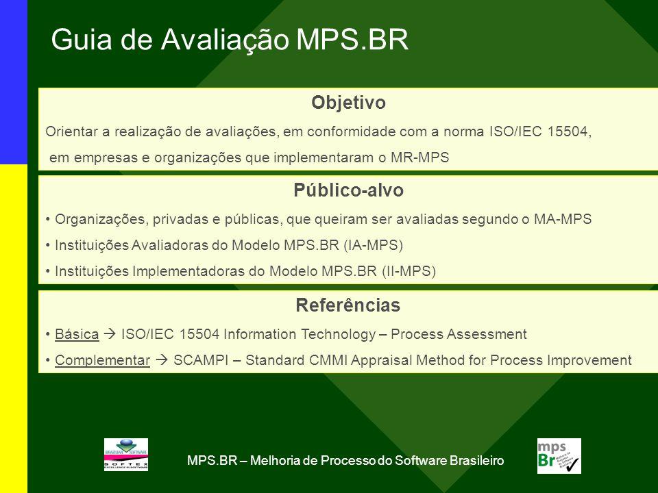 MPS.BR – Melhoria de Processo do Software Brasileiro Guia de Avaliação MPS.BR Referências Básica ISO/IEC 15504 Information Technology – Process Assess