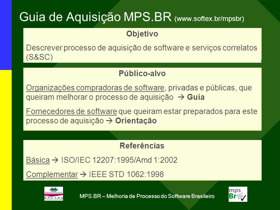 MPS.BR – Melhoria de Processo do Software Brasileiro Guia de Aquisição MPS.BR (www.softex.br/mpsbr) Referências Básica ISO/IEC 12207:1995/Amd 1:2002 C