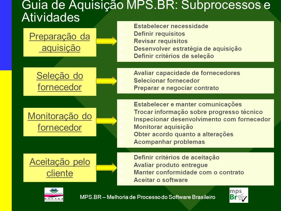 MPS.BR – Melhoria de Processo do Software Brasileiro Guia de Aquisição MPS.BR: Subprocessos e Atividades Preparação da aquisição Seleção do fornecedor