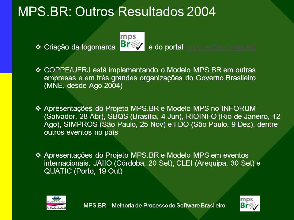 MPS.BR – Melhoria de Processo do Software Brasileiro MPS.BR: Outros Resultados 2004 Criação da logomarca e do portal www.softex.br/mpsbrwww.softex.br/