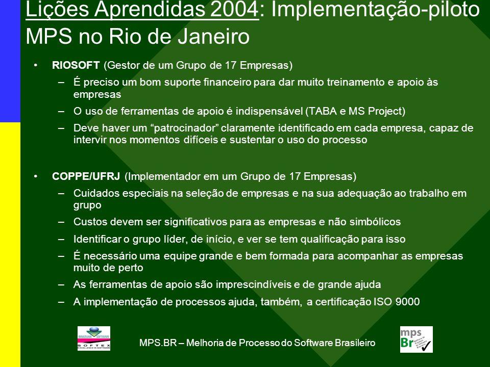 MPS.BR – Melhoria de Processo do Software Brasileiro Lições Aprendidas 2004: Implementação-piloto MPS no Rio de Janeiro RIOSOFT (Gestor de um Grupo de