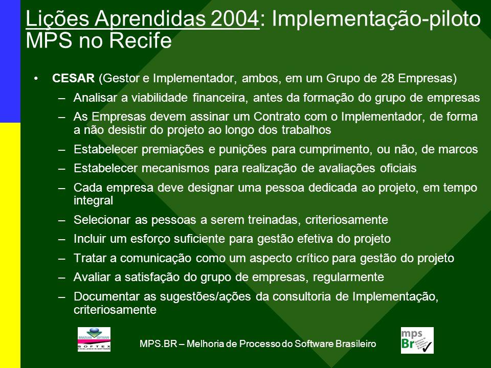 MPS.BR – Melhoria de Processo do Software Brasileiro Lições Aprendidas 2004: Implementação-piloto MPS no Recife CESAR (Gestor e Implementador, ambos,