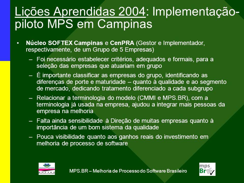 MPS.BR – Melhoria de Processo do Software Brasileiro Lições Aprendidas 2004: Implementação- piloto MPS em Campinas Núcleo SOFTEX Campinas e CenPRA (Ge