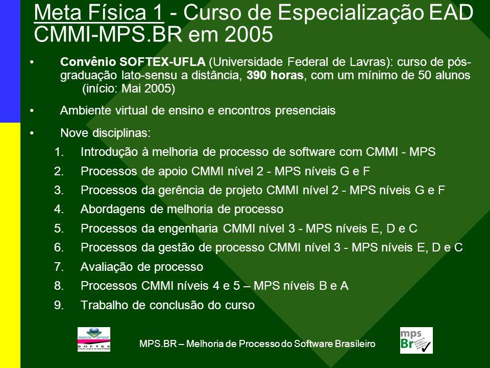 MPS.BR – Melhoria de Processo do Software Brasileiro Meta Física 1 - Curso de Especialização EAD CMMI-MPS.BR em 2005 Convênio SOFTEX-UFLA (Universidad