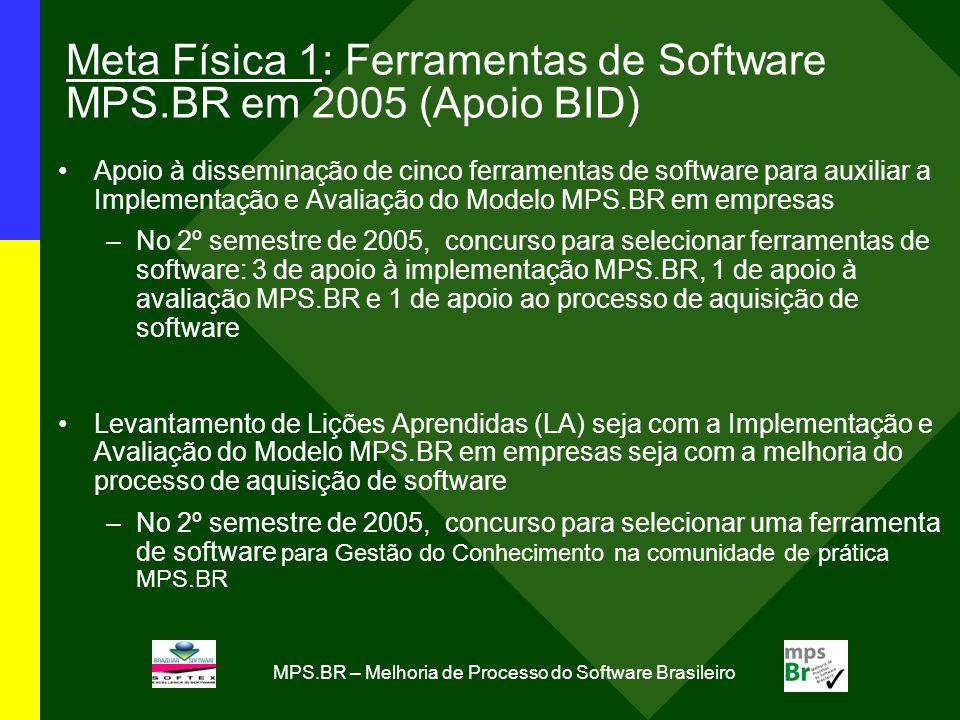 MPS.BR – Melhoria de Processo do Software Brasileiro Meta Física 1: Ferramentas de Software MPS.BR em 2005 (Apoio BID) Apoio à disseminação de cinco f