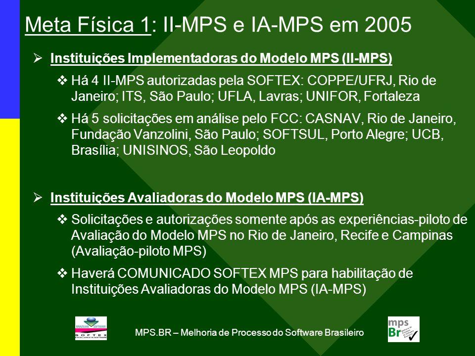 MPS.BR – Melhoria de Processo do Software Brasileiro Meta Física 1: II-MPS e IA-MPS em 2005 Instituições Implementadoras do Modelo MPS (II-MPS) Há 4 I