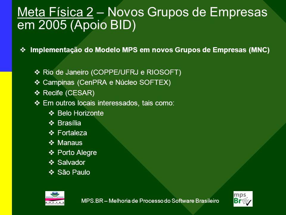 MPS.BR – Melhoria de Processo do Software Brasileiro Meta Física 2 – Novos Grupos de Empresas em 2005 (Apoio BID) Implementação do Modelo MPS em novos