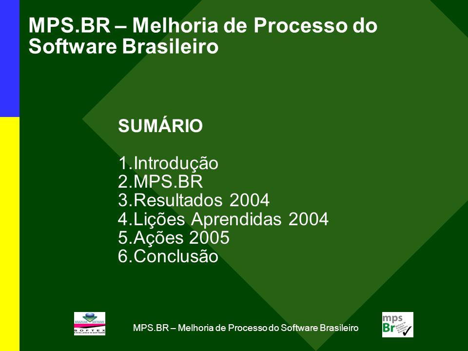 MPS.BR – Melhoria de Processo do Software Brasileiro SUMÁRIO 1.Introdução 2.MPS.BR 3.Resultados 2004 4.Lições Aprendidas 2004 5.Ações 2005 6.Conclusão